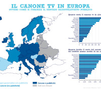 Il canone TV in Europa