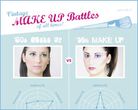 Vintage make up battles of all times! Ep2 Anni '60 vs Anni '80